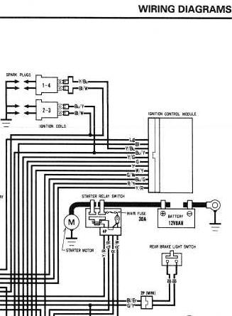 1995 Yamaha Timberwolf Wiring Diagram Yamaha Timberwolf