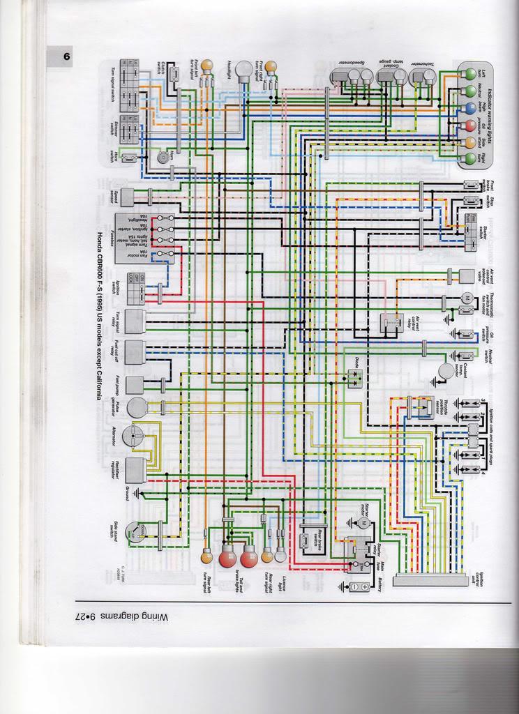 Surprising Honda Cbr600F Wiring Diagram Basic Electronics Wiring Diagram Wiring 101 Carnhateforg