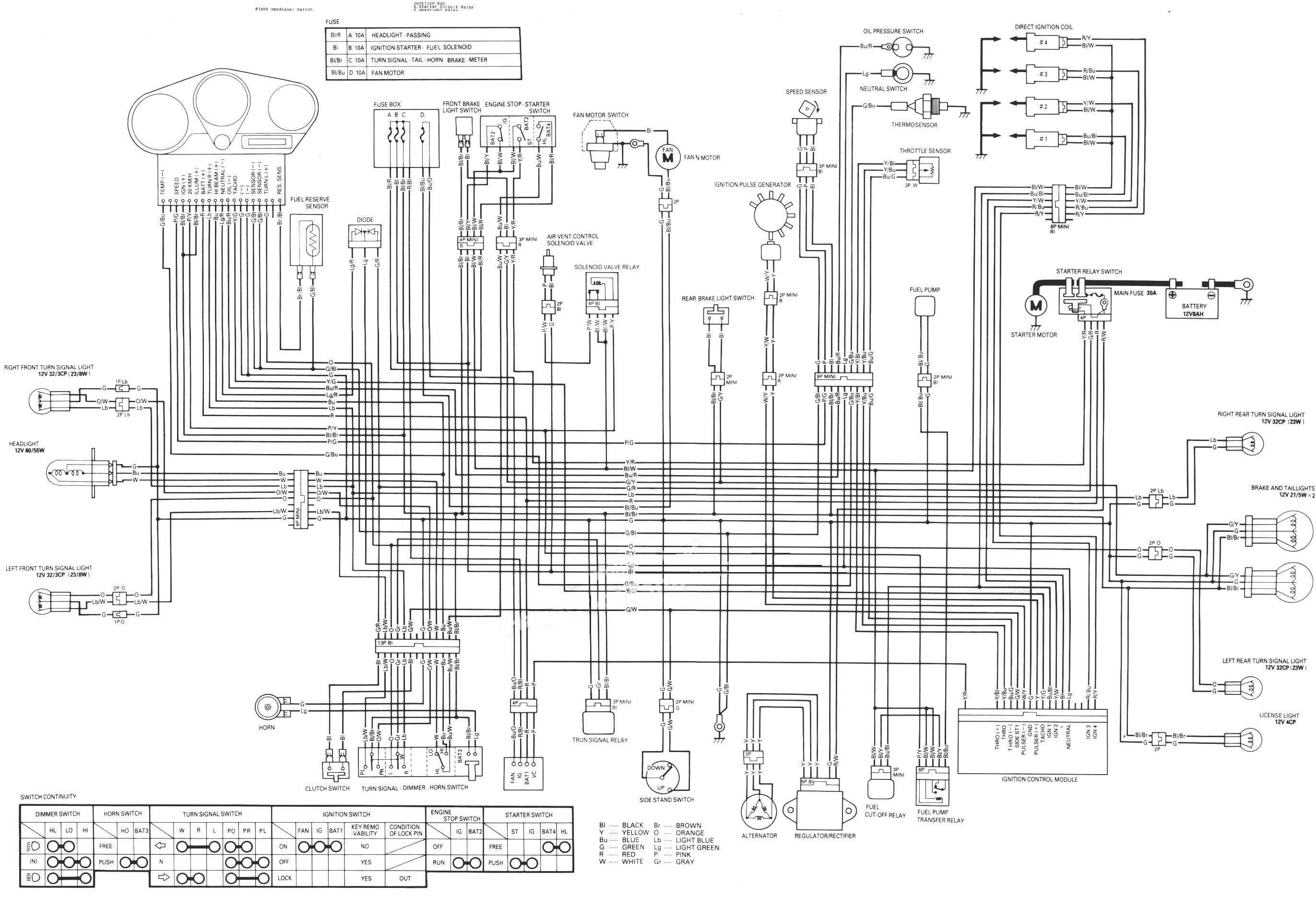 diagram honda cbr f4 1999 wiring file bv643051999 cbr 600f4 wont start cbr 1999 cbr 600f4 wont start cbr 2006 honda cbr600rr wiring diagram