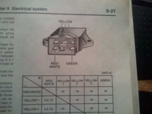 93 900RR RegulatorRectifier Wiring  CBR Forum  Enthusiast forums for Honda CBR Owners