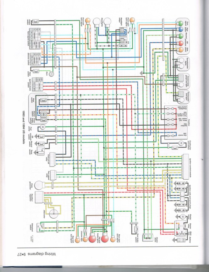 Beste Cbr 900 Schaltplan Ideen - Elektrische Schaltplan-Ideen ...
