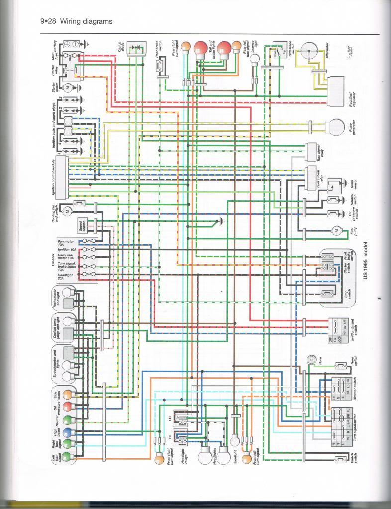 cbr900rr wiring harness wiring diagram 1995 Honda Cbr900rr Wiring Diagram