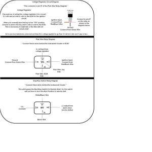 2001 to 2003 Honda CBR600 F4i Alarm and Remote Start