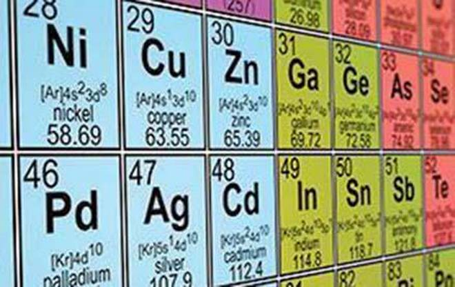 Trick to learn Atomic Numbers in Periodic Table