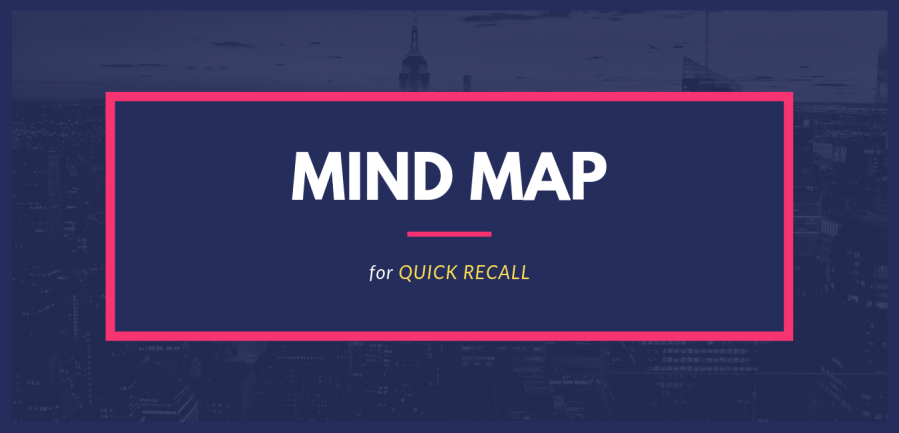 Mind Map for Easy Recall