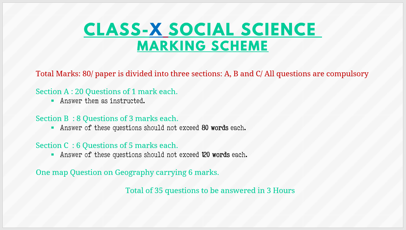 Class X Social Science Marking Scheme