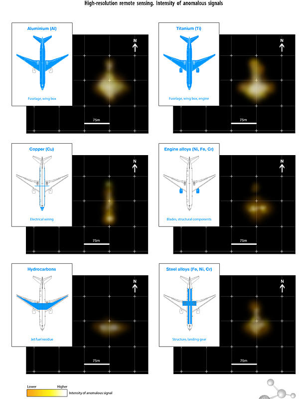 "A graphic from GeoResonance shows images depicting underwater ""anomalies"" suggesting deposits of various metals in the approximate formation of a passenger airliner on the floor of the Bay of Bengal"