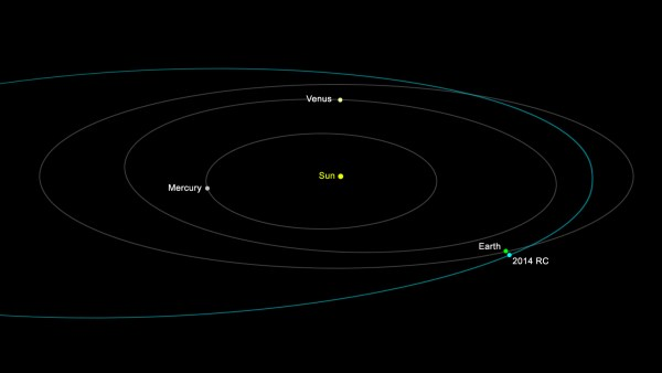 Newly discovered asteroid to buzz Earth this weekend CBS