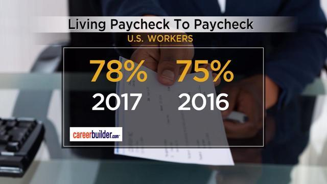 Image result for percentage of americans living paycheck to paycheck