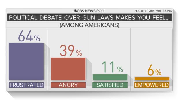 5-feelings-gun-debate-revised.png