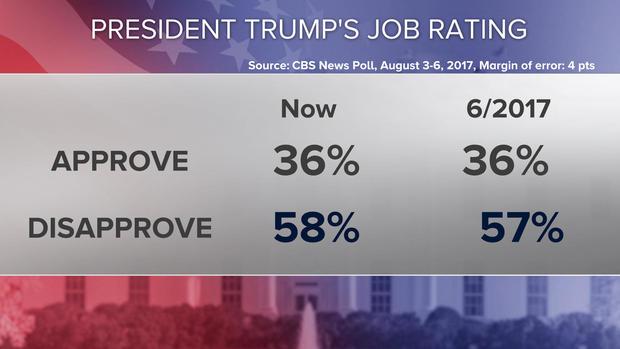 trumps-job-rating.jpg