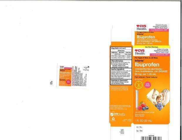 Tris Pharma Inc - Package 1