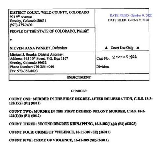 Steve Pankey indictment