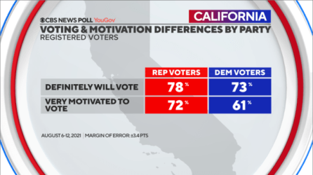 voting-motivation-differences.png