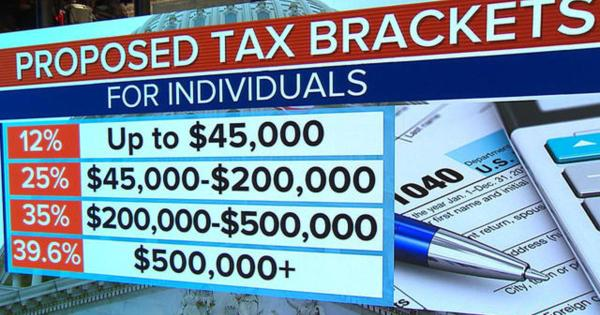 Winners and losers in the GOP tax plan - CBS News