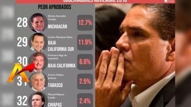 Photo of Para Cerrar Año: 88 De Cada 100 Michoacanos Reprueba A Silvano Y Entra Al #Top5 De Peores Gober's