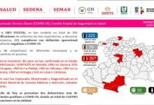 Photo of Michoacán: Aumentan a 4 las muertes por coronavirus