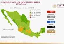 Photo of México: Suman 1890 casos positivos y 79 defunciones por Covid-19