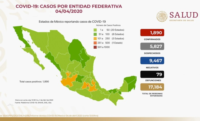 México: Suman 1890 casos positivos y 79 defunciones por Covid-19