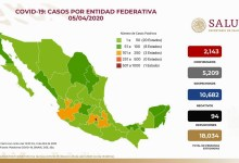 Photo of López-Gatell: La fase 3 de Covid-19 empezaría en máximo 3 semanas en México