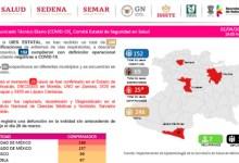 Photo of Michoacán se mantiene con 25 casos de Covid-19