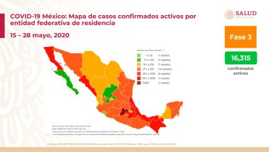 Photo of México supera las 9 mil muertes por Covid-19