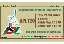 APL T20 Today Match Report Kabul vs Paktia 1st T20 Match