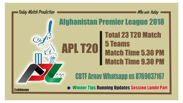 APL T20 Today Match Report Kabul vs Paktia 1st T20 Match