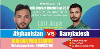 World Cup 2019 Match 31st Ban vs Afg Today Match Prediction