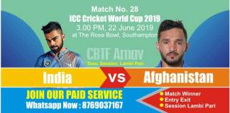 WorldCup 2019 Match 28th Ind vs Afg Today Match Prediction