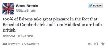 100% des Britanniques trouvent extrêmement satisfaisants que Benedict Cumberbatch et Tom Hiddleston soient tous les deux britanniques