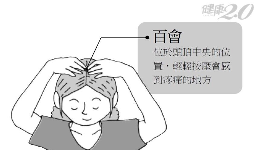 「養生大穴」按這裡!幫助血循,舒緩頭痛,消除水腫臉 健康2.0