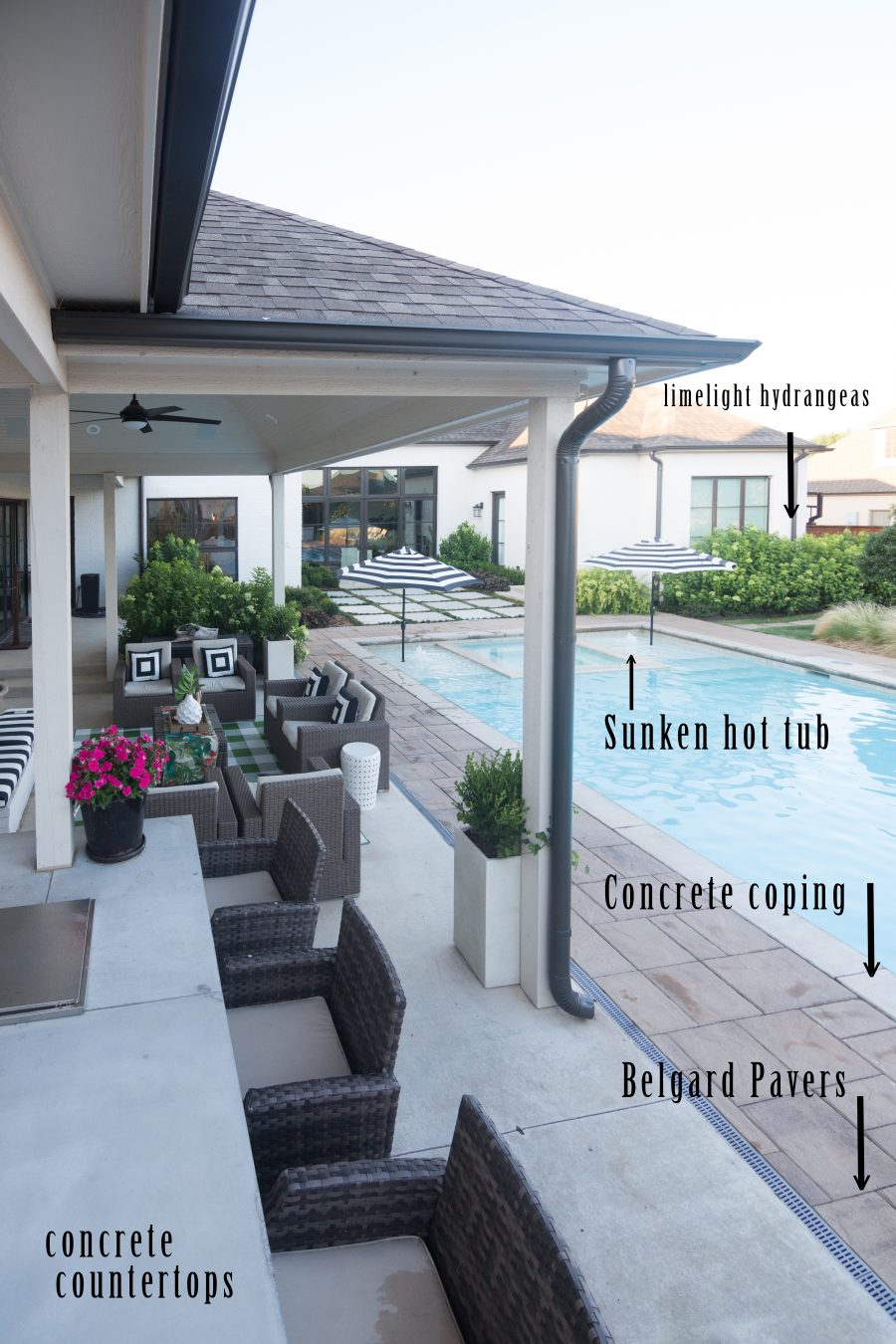 How to Design a Beautiful Pool and Outdoor Living Area-20 ... on Cc Outdoor Living id=55968