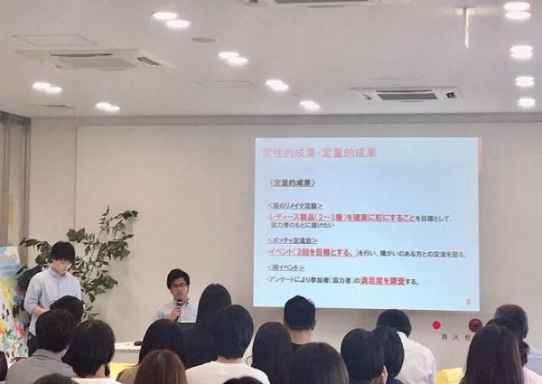 【チャレンジファンド】公開コンペ2019