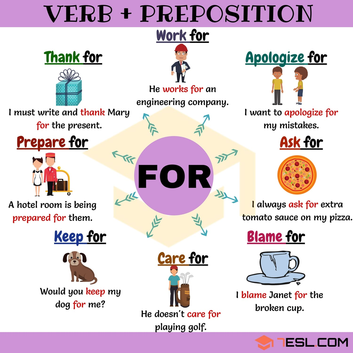 Verbs Followed By Prepositions