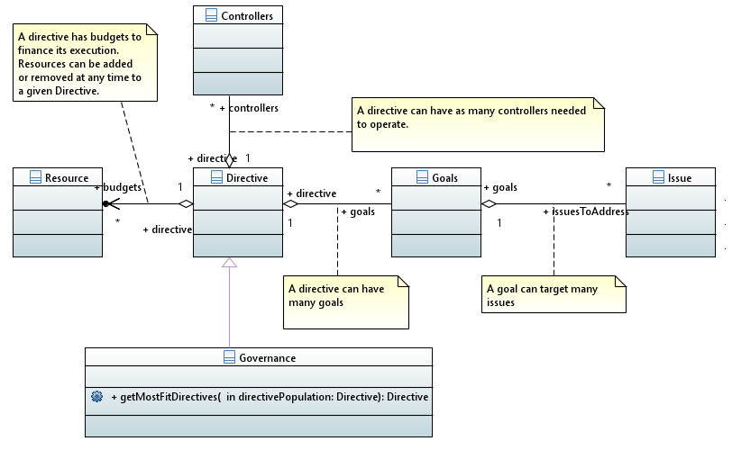 Figure 7.png