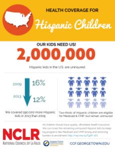 Hispanic Children infographic