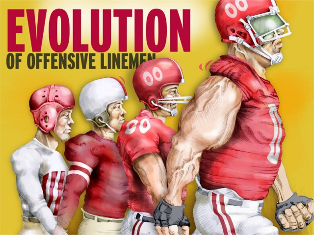 """Evolution of Offensive Lineman"" graphic by Anthony Britina 
