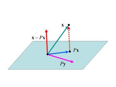 特殊矩陣 (5):冪等矩陣   線代啟示錄