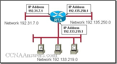 CCNA1Chapter51 thumb CCNA 1 Chapter 5 V4.0 Answers