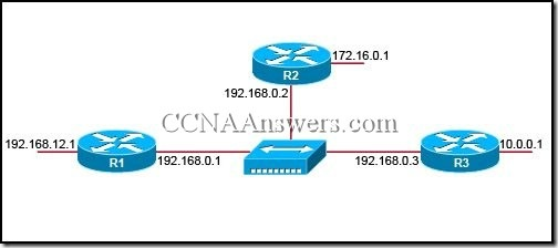 CCNA1Chapter55 thumb CCNA 1 Chapter 5 V4.0 Answers