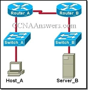 CCNA1Chapter9V4.0Answers2 thumb CCNA 1 Chapter 9 V4.0 Answers