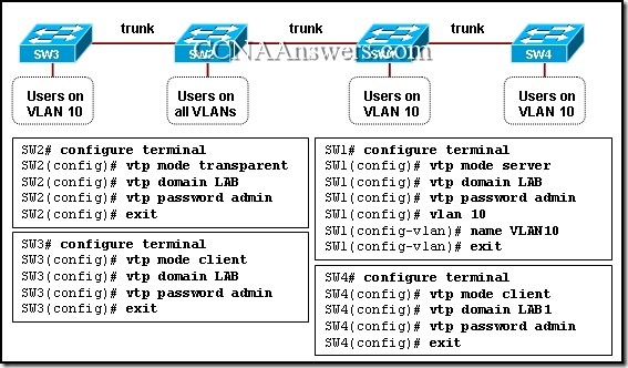 CCNA1FinalExamV4.0Answers19 thumb1 CCNA 3 Final Exam V4.0 Answers