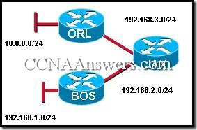 CCNA2Chapter10V4.0Answers3 thumb CCNA 2 Chapter 10 V4.0 Answers