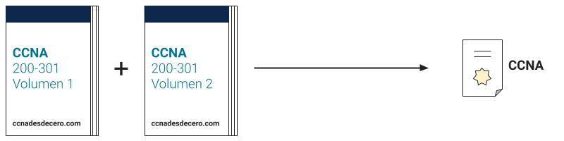 Volumen 1 + Volumen 2 = CCNA 200-301