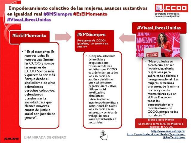 #8MSiempre #EsElMomento #VivasLibresUnidas