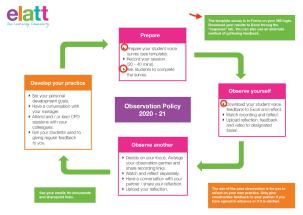 Image of OTLA Policy