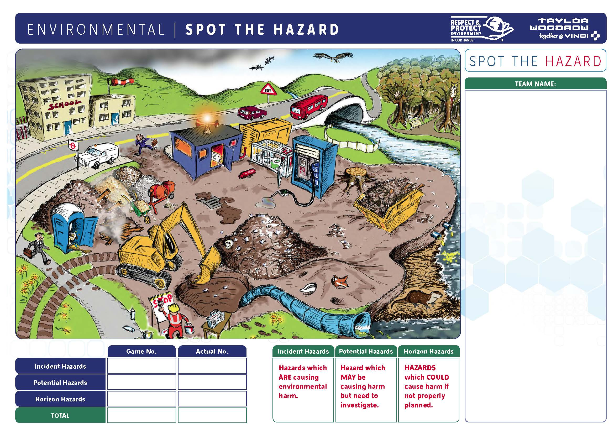 Can You Spot The Safety Hazards Worksheets