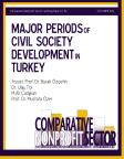 Turkey: Major Periods of Civil Society Sector Development (2014)