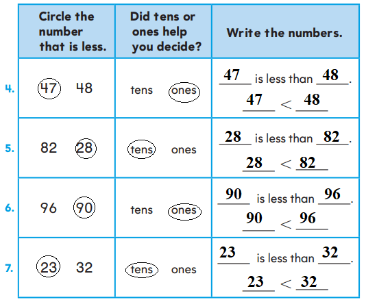 1st-Grade-Go-Math-Answer-Key-Chapter-7-Compare-Numbers-7.2-4